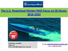 Powerboat Market Analysis in U.S