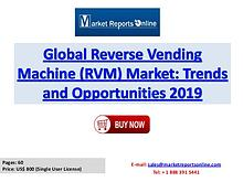Global Reverse Vending Machine Market 2019 Forecast Report