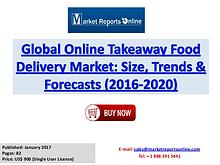 World Online Takeaway Food Delivery Market Forecast 2020