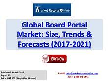 2017 Board Portal Market Covering 5 Companies