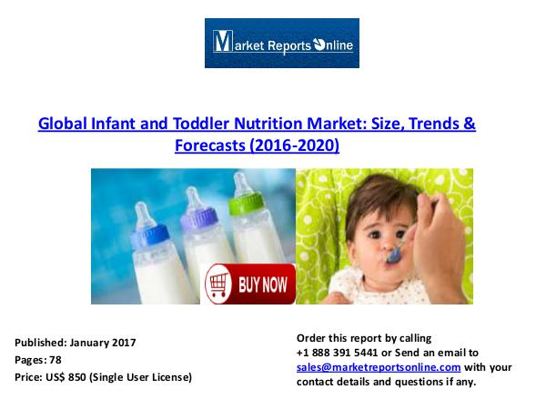 Global Toddler Nutrition Market Size, Trends, and 2020 Forecasts January 2017