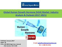 Human Growth Hormone Market 2021 Forecasts Analysis