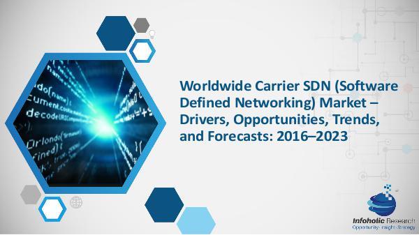 worldwide software defined networking market 2014