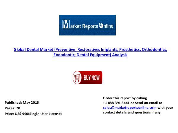 Global Dental Market (Preventive, Restoratives Implants, Prosthetics) May 2016