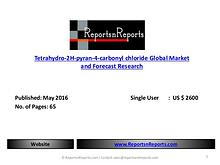 Tetrahydro-2H-pyran-4-carbonyl chloride Global Market Analysis