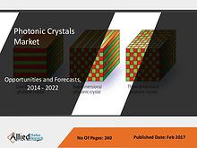 Global Photonic Crystals Market by Type and Application