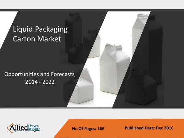 Liquid Packaging Carton Market by Type and Shell Life - AMR Liquid Packaging Carton Market