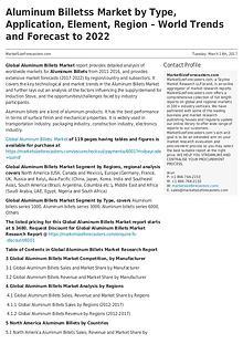 Outlook of Global Aluminum Billetss Market: Research Report