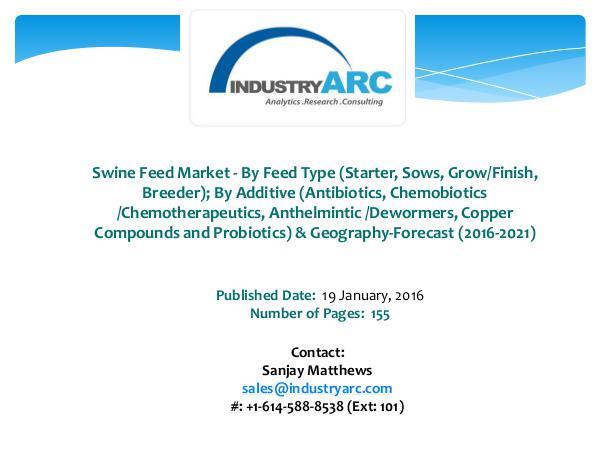 Swine Feed Market Helps Managing Mycotoxin Levels in Swine Swine Feed Market