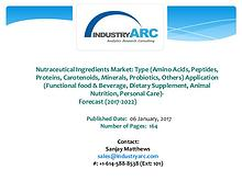 Nutraceutical Ingredients Market Expects Growing Awareness Among A