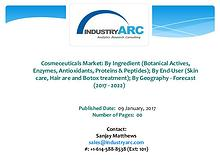 Cosmeceuticals Market Expects Europe To Register High Growth Durin