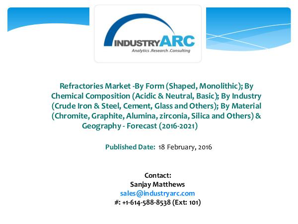 Refractories Market India's Sector Propped Up by Rising Demand Fo Refractories Market