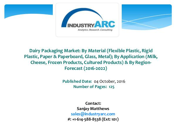 Dairy Packaging Market Driven By Global Expansion Of Dairy Industry Dairy Packaging Market North America Expected