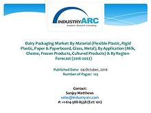 Dairy Packaging Market Driven By Global Expansion Of Dairy Industry