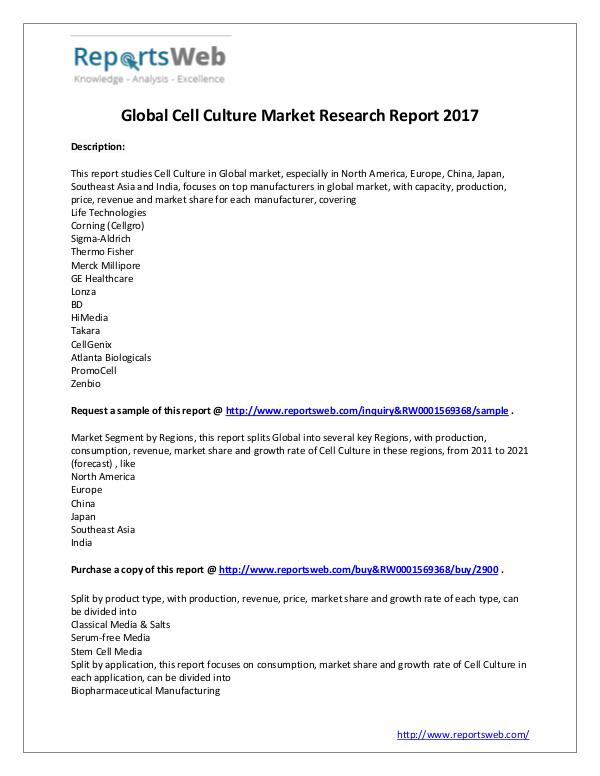 Market Analysis 2017 Analysis: Cell Culture Market Report