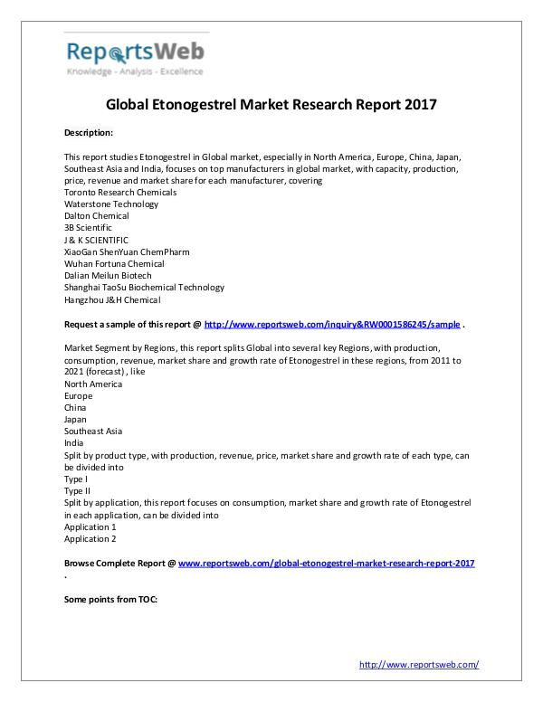 Market Analysis Etonogestrel Market - Global Research Report 2017
