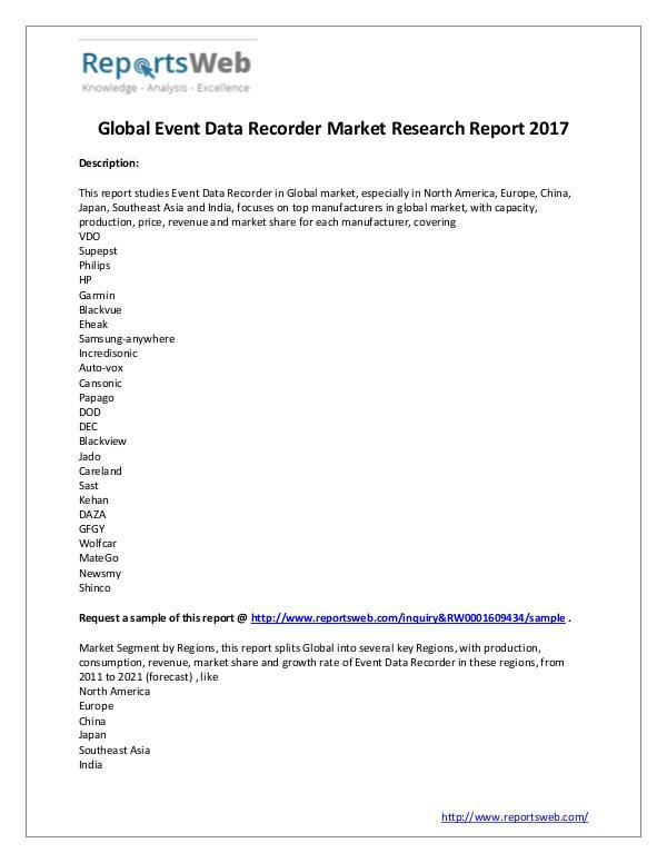 Market Analysis 2017 Analysis: Global Event Data Recorder Industry