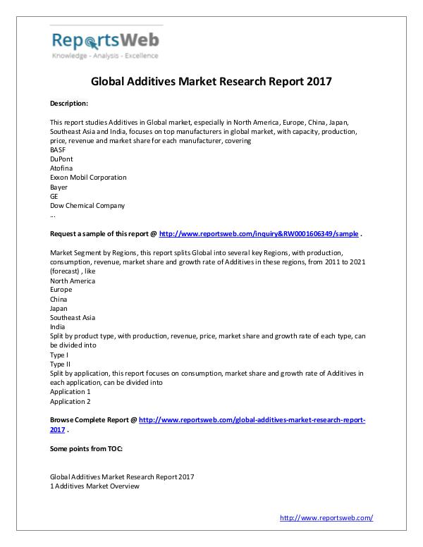 Market Analysis Global Additives Market Sales and Growth Rate 2017