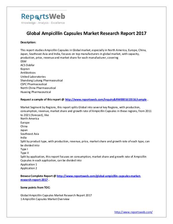 Market Analysis Ampicillin Capsules Market - Global Research