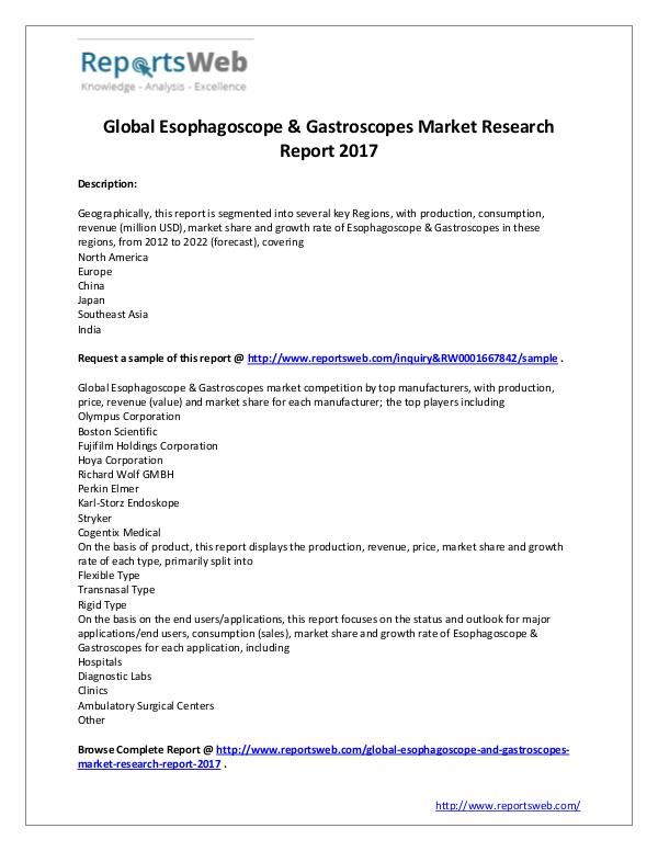 Market Analysis Global Esophagoscope & Gastroscope Market