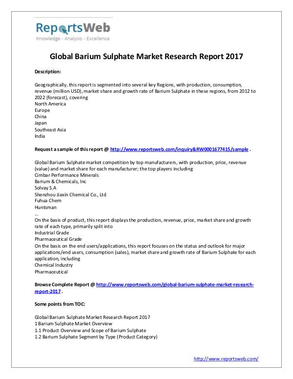 Barium Sulphate Market - Global Research Report