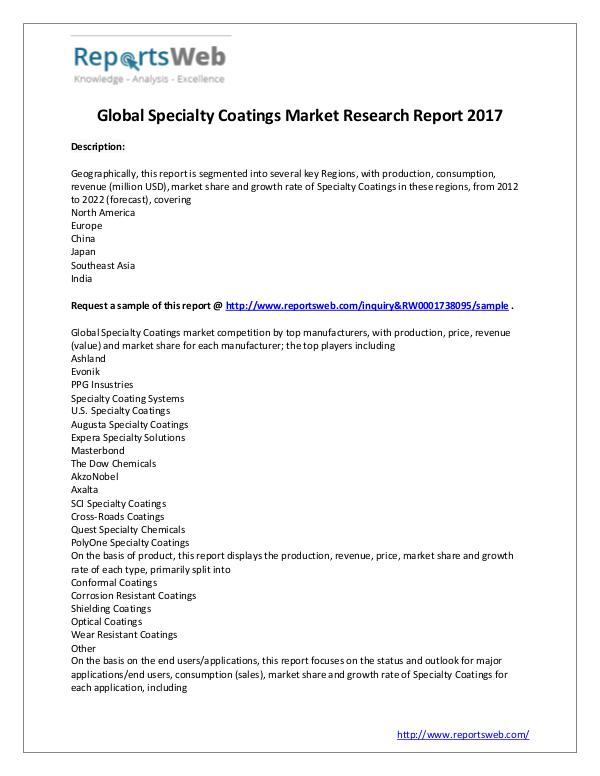 Global Market Size of Specialty Coatings Industry