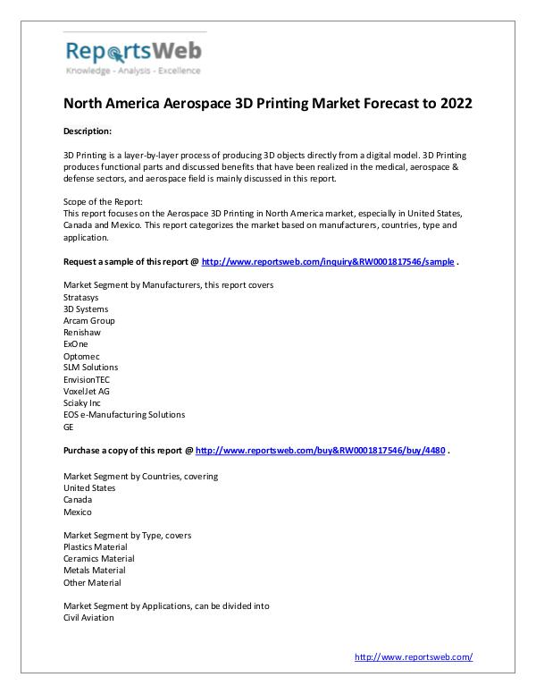 Aerospace 3D Printing Industry 2017-2022 Report