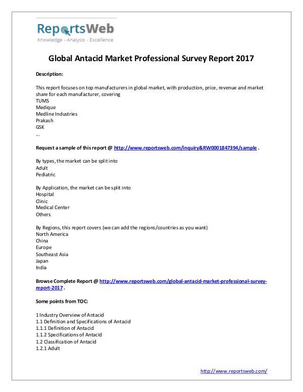 Market Analysis 2017 Development of Antacid Industry