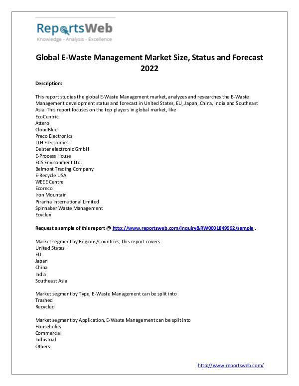Market Analysis SWOT Analysis of Global E-Waste Management Market