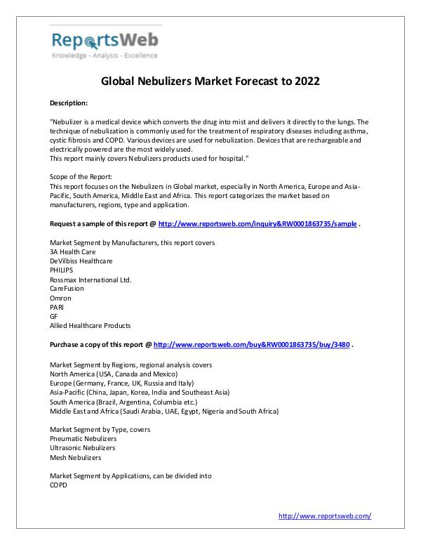Market Analysis Industry Overview of Global Nebulizers Market 2017
