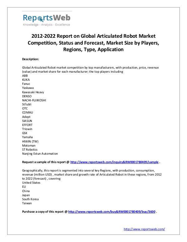 Market Analysis 2017 Global Articulated Robot Market Research