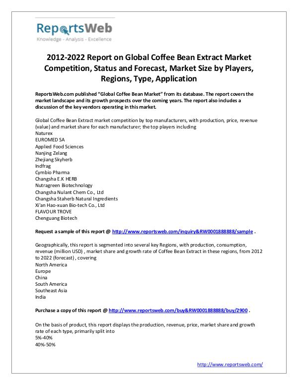 Market Analysis Coffee Bean Extract Market 2017 Trends and Review