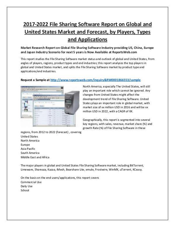 Market Analysis File Sharing Software Market Regional Forecast