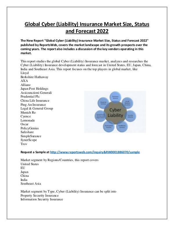 Market Analysis Cyber Liability Insurance Market 2021- Global SWOT