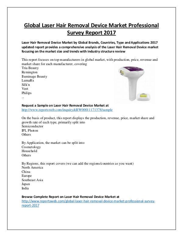 Market Analysis Laser Hair Removal Device Market 2017