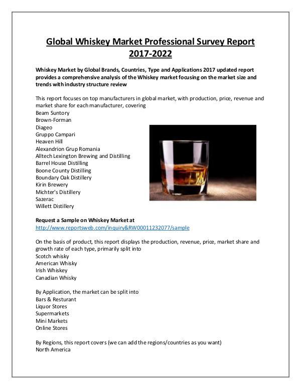 Whiskey Market Regional Forecast 2022
