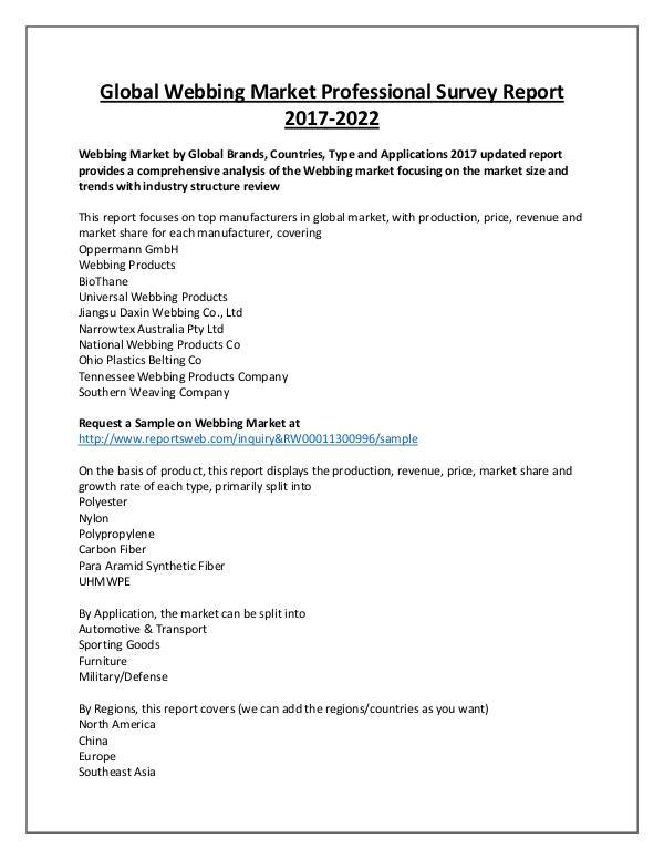 Webbing Market Growth and Regional Forecast 2022