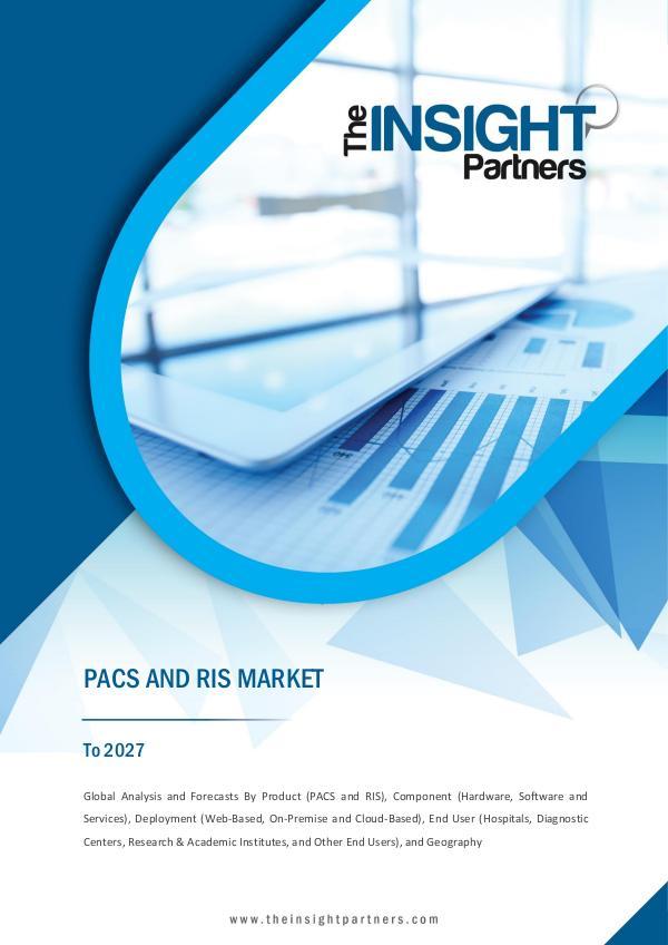 Market Analysis 2019 PACS and RIS Market Scenario & Immense Growth