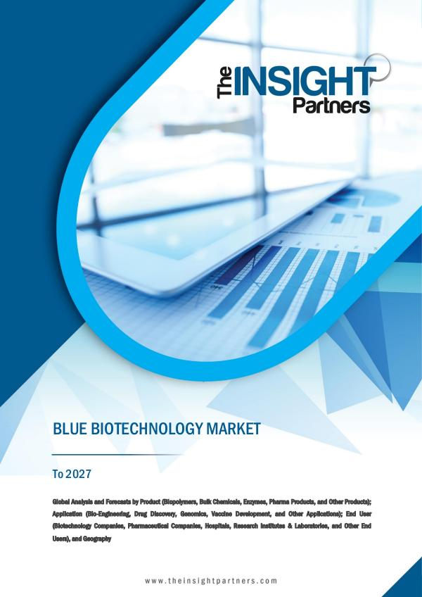 Market Analysis By 2027 Blue Biotechnology Market is Growing
