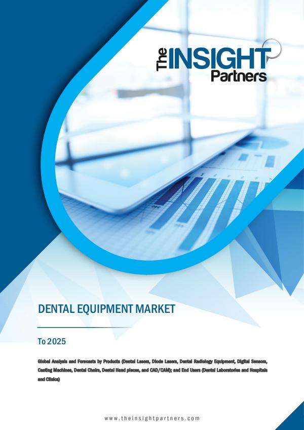 2025 Dental Equipment Market Current Overview