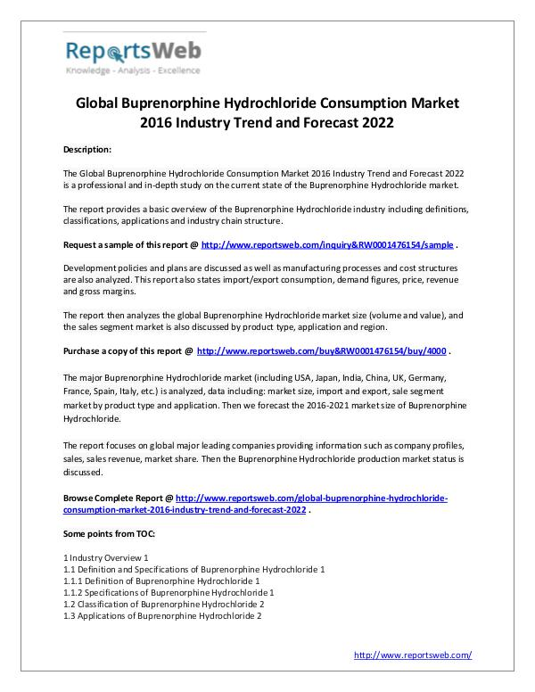 Market Analysis Buprenorphine Hydrochloride Consumption Market
