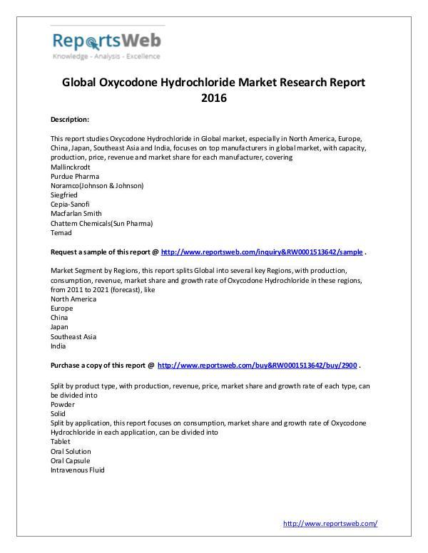 Market Analysis Worldwide Oxycodone Hydrochloride Market