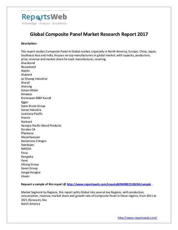 Market Analysis 2017 Analysis: Global Composite Panel Industry