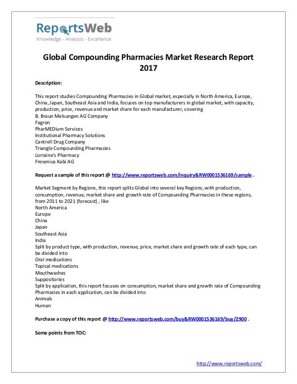 Market Analysis Compounding Pharmacies Market - Global Research