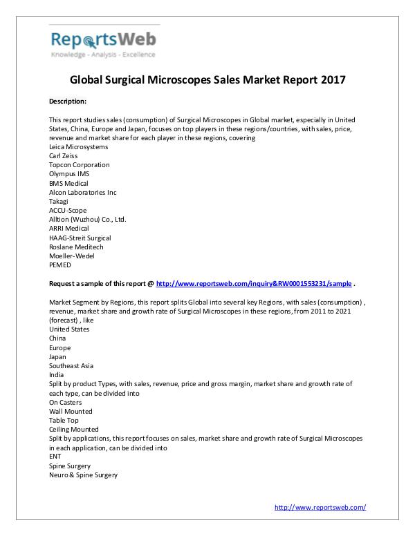 Market Analysis 2017 Global Surgical Microscopes Sales Market
