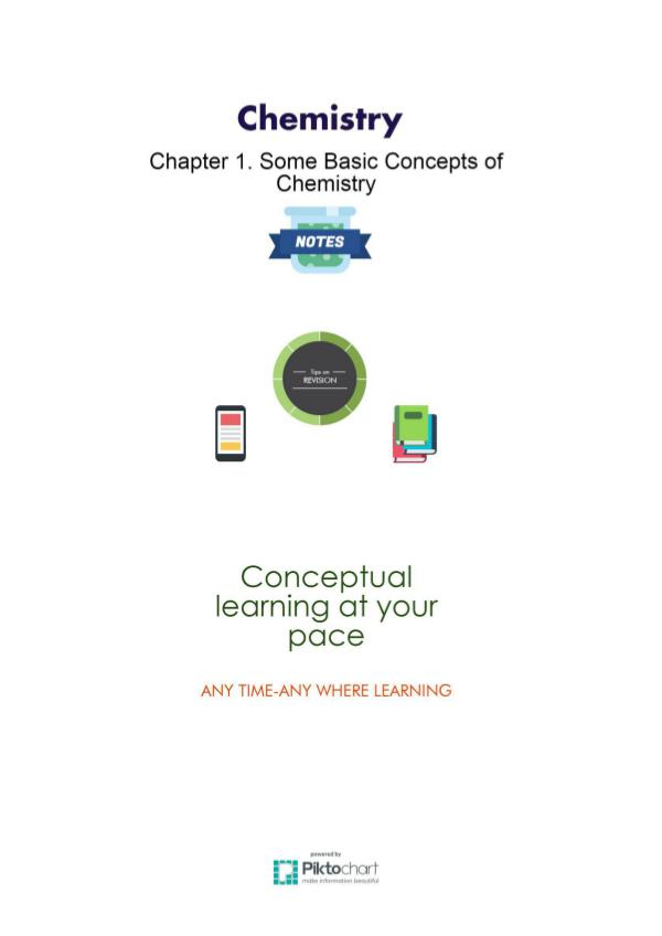 Chemistry Class 11 Chapter 1. Some Basic Concepts of Chemistry