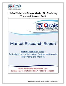 Global Skin Care Masks Market