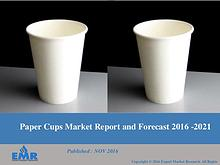 Paper Cups Market Analysis, Trends, Size & industry Report 2016 -2022