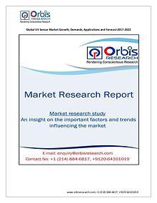 Global Mobile Phone Insurance Ecosystem Market