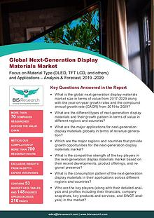Next Generation Display Materials Market Size, 2019 -2029